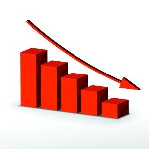 Facebook Declining Reach & Advertising