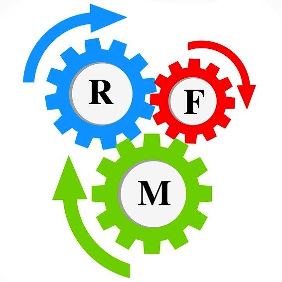 RFM Analysis 101
