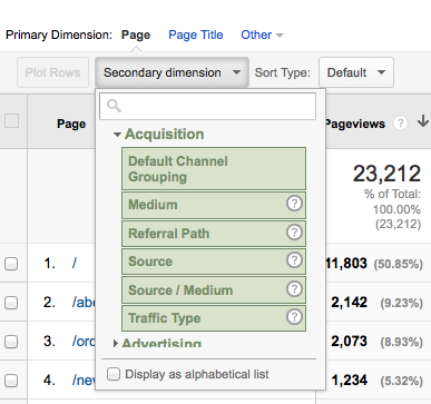 Basic Guide To Google Analytics For Social Media People