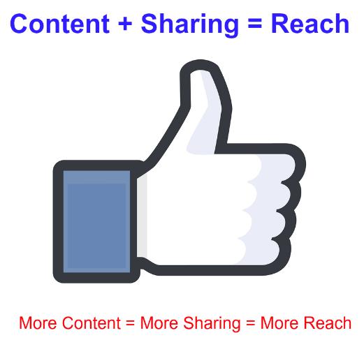 Ways To Increase Facebook Reach