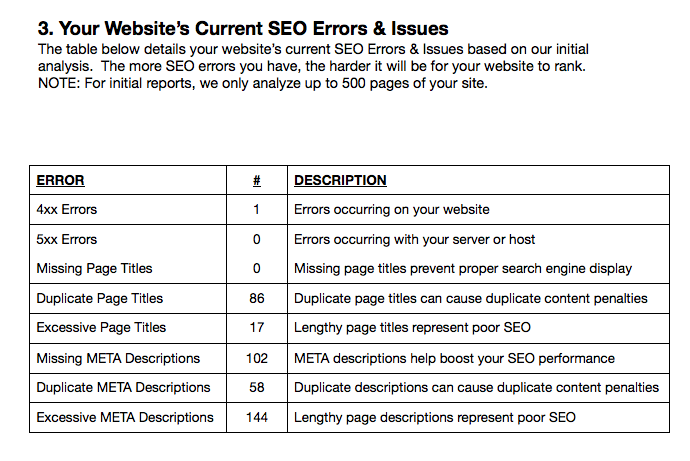 Website Errors To Fix For SEO Results